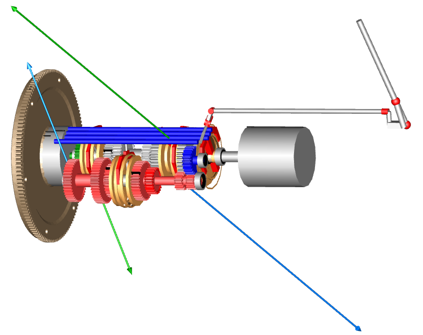 Figure 6. Snapshot of a VeSyMA - Powertrain bench test of a manual transmission including the gear shift linkage.