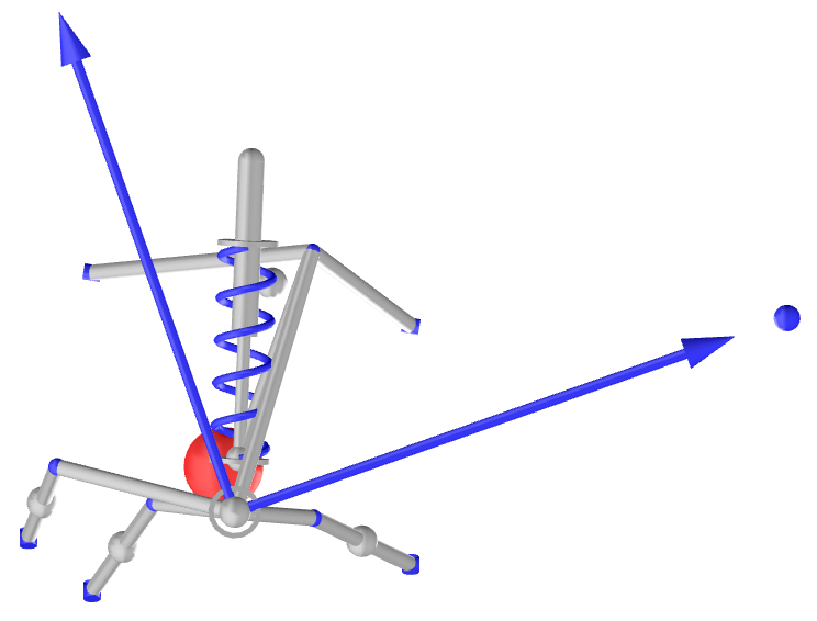 Figure 1: Hybrid Multilink Instant Centre with the bump motion axis, perpendicular axis and instant centre in blue.