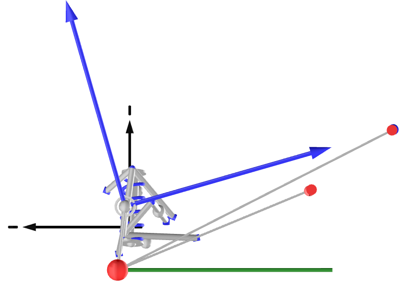 Figure 3: Jacking experiment with the linkage and rotational joints at the 2 Instant centres, all with force applied at the contact patch with the jacking force measured.