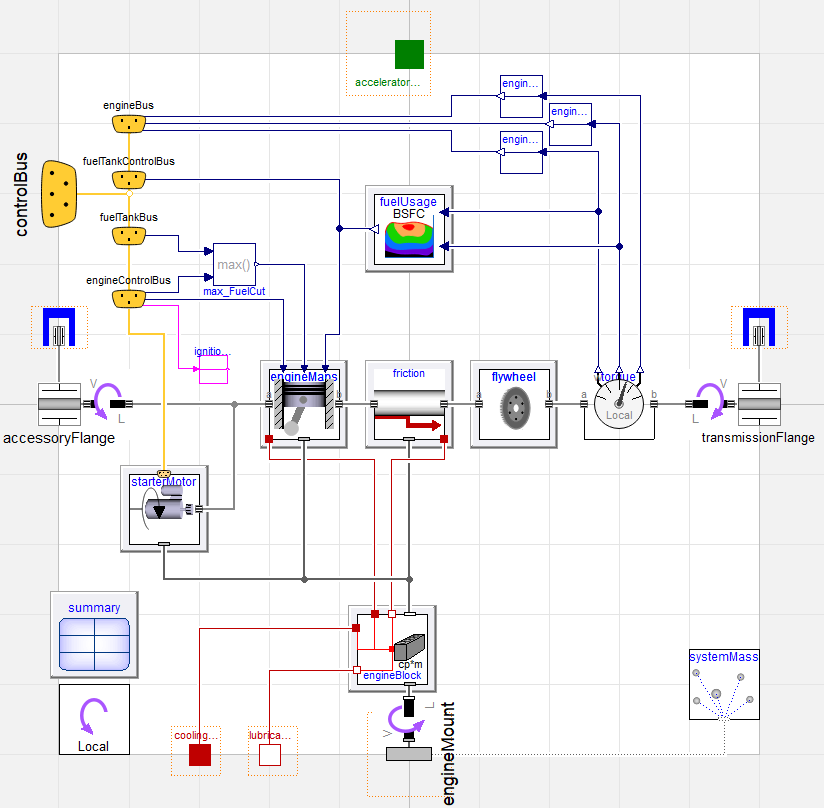 Figure 2: VeSyMA.Engines.EngineModels.MappedPetrol working model