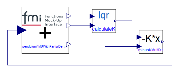 Figure 6.  Full driven pendulum model with lqr controller that is updated