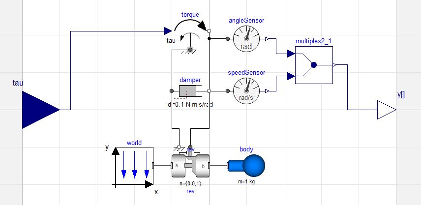 Figure 1. A simple driven pendulum model