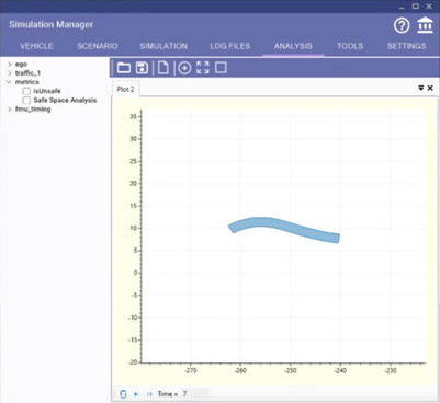Figure 1. Simulation Manager Safe Space Analysis