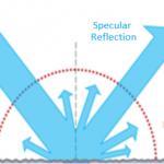 Radar Modelling – Reflection of an EM wave