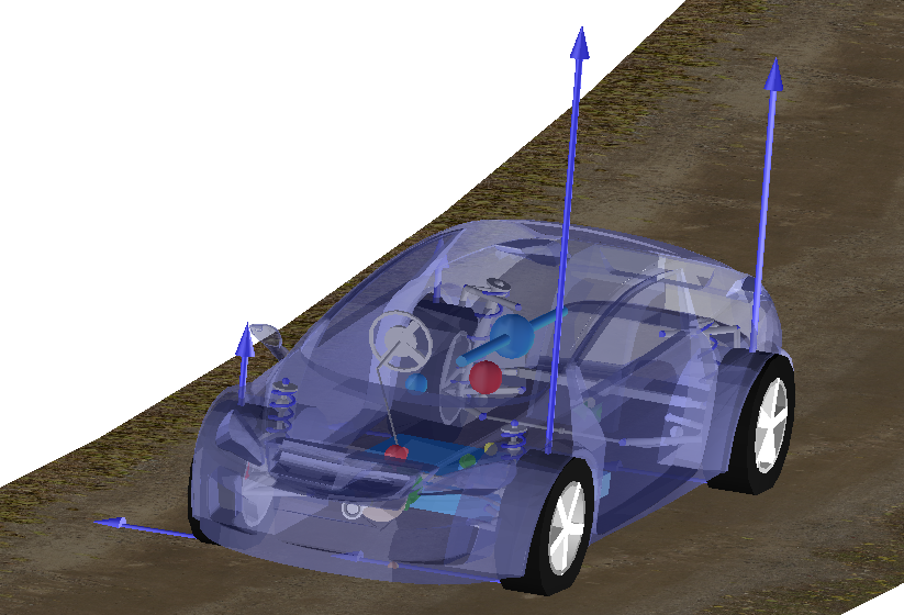 Figure 2: With experiments causing high amounts of body movement, getting the sign convention right for body variables becomes ever more important to understand the vehicle behaviour.